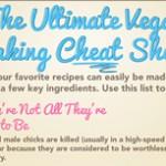 The Essential Vegan Baking Guide  [No Eggs, No Milk!]